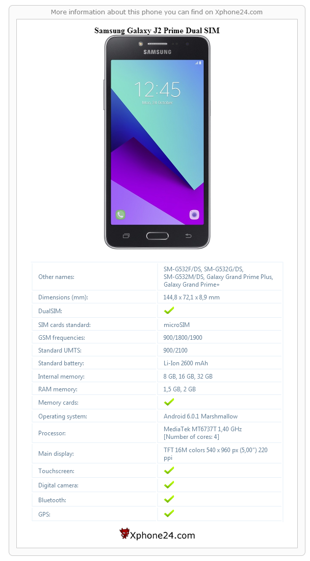 Samsung Galaxy J2 Prime Dual SIM technical specifications